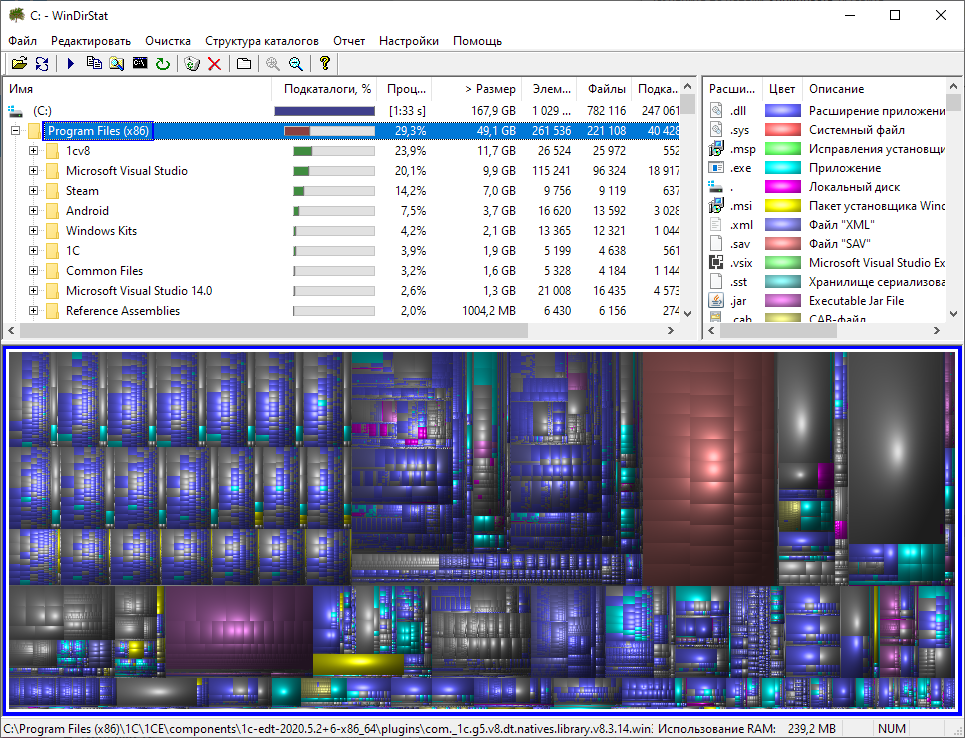 Windows Directory Statistics directory